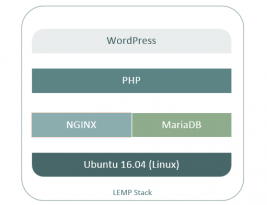 How to Install WordPress on LEMP Stack with Ubuntu 16.04, Nginx, MariaDB and PHP7