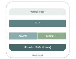 How to Install WordPress on LEMP Stack with Ubuntu 16.04, Nginx, MariaDB and PHP7